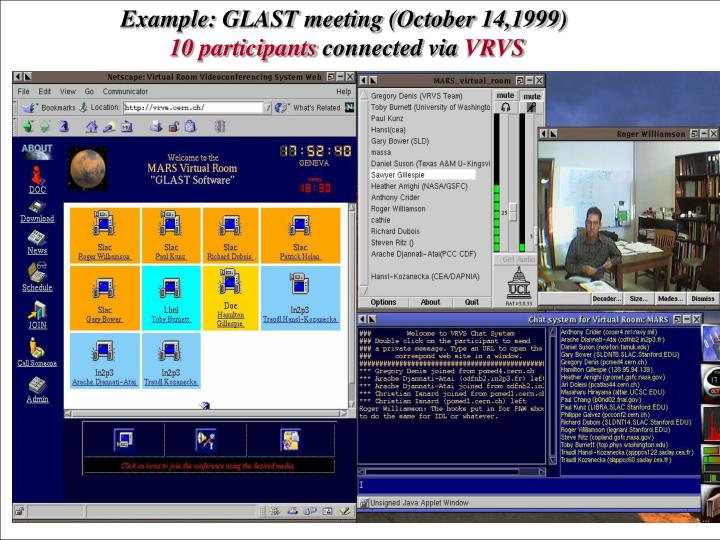 Example: GLAST meeting (October 14,1999)