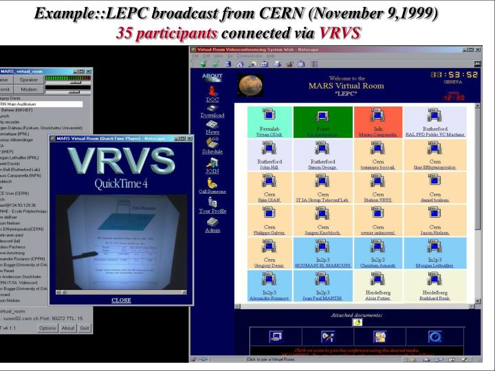 Example::LEPC broadcast from CERN (November 9,1999)