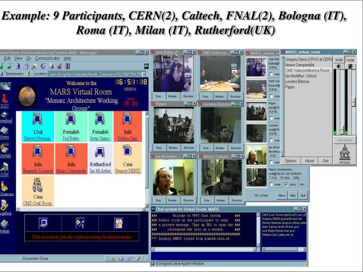 Example: 9 Participants, CERN(2), Caltech, FNAL(2), Bologna (IT),