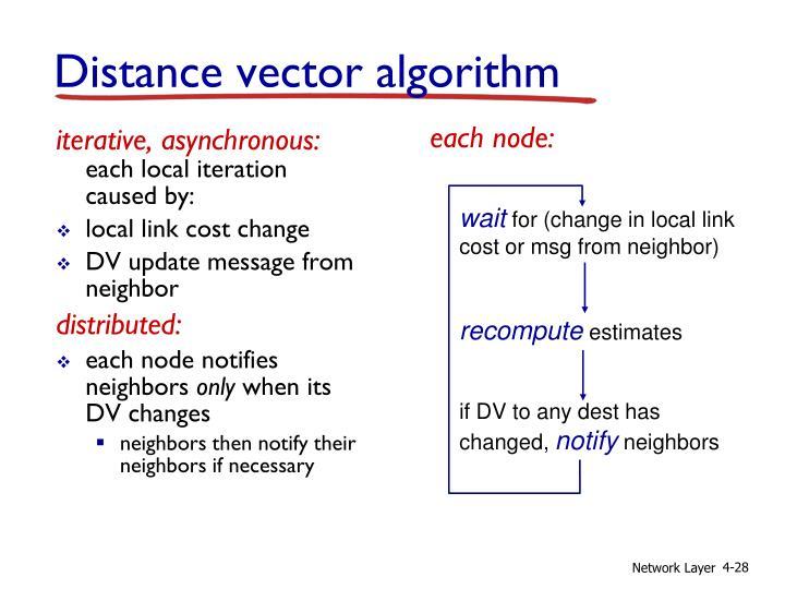 iterative, asynchronous: