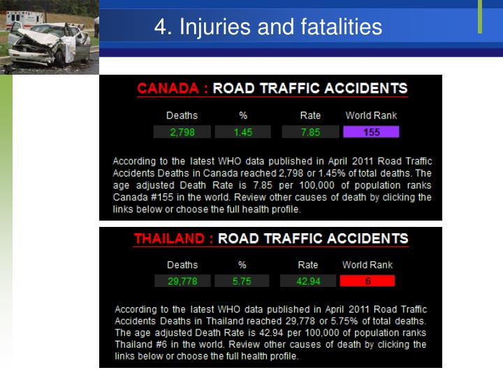 4. Injuries and fatalities