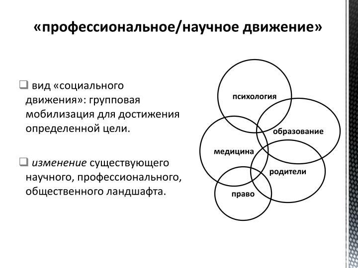 «профессиональное/научное движение»