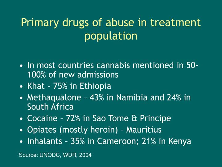 Primary drugs of abuse in treatment population