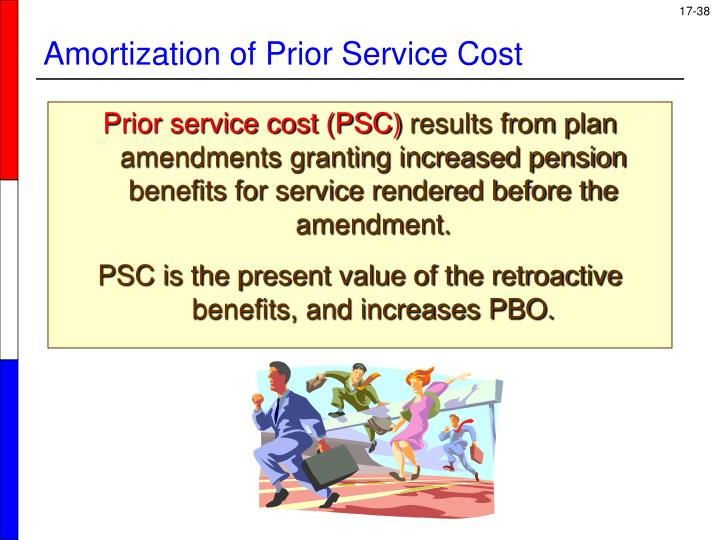 Prior service cost (PSC)