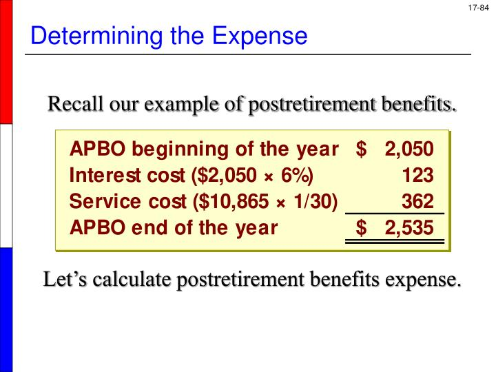 Determining the Expense