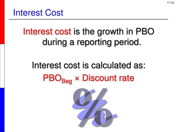 Interest cost