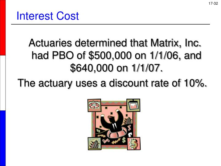 Actuaries determined that Matrix, Inc. had PBO of $500,000 on 1/1/06, and $640,000 on 1/1/07.