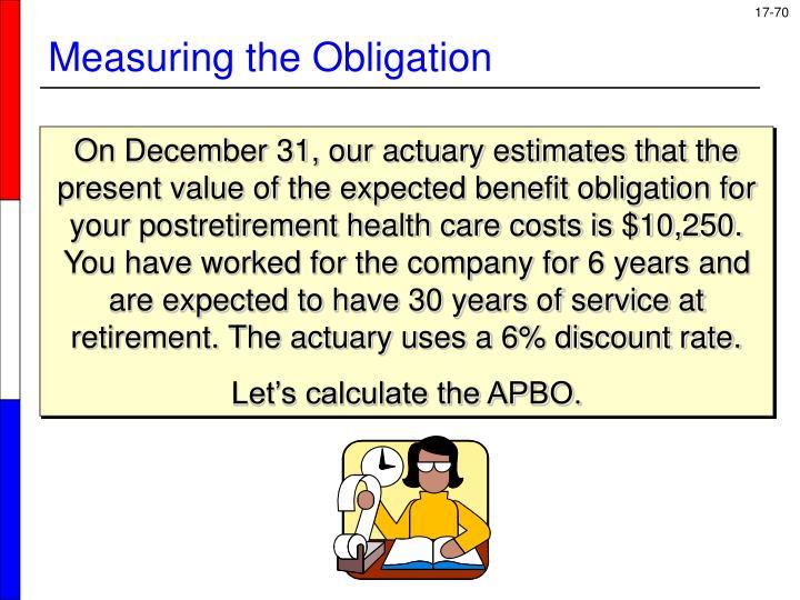 Measuring the Obligation