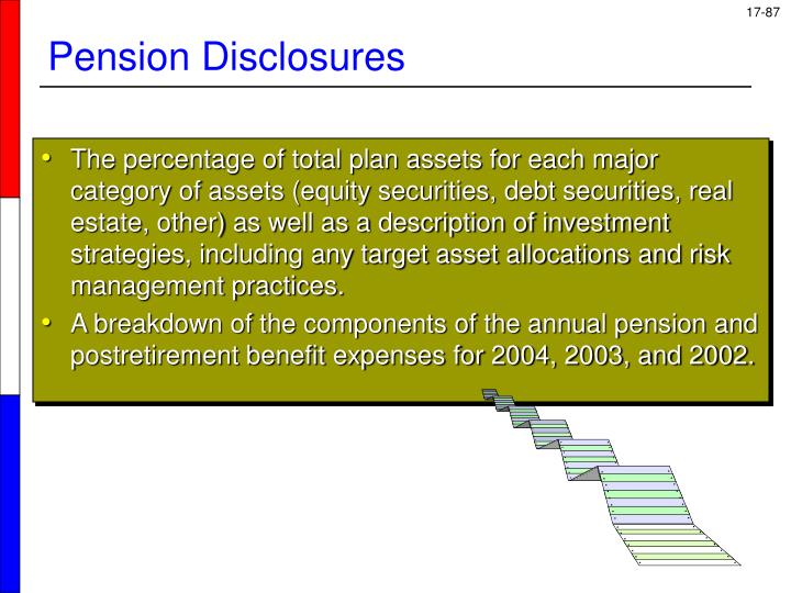 The percentage of total plan assets for each major category of assets (equity securities, debt securities, real estate, other) as well as a description of investment strategies, including any target asset allocations and risk management practices.