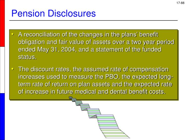 A reconciliation of the changes in the plans' benefit obligation and fair value of assets over a two year period ended May 31, 2004, and a statement of the funded status.
