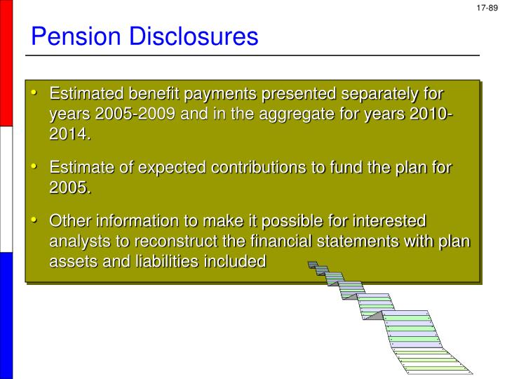 Estimated benefit payments presented separately for years 2005-2009 and in the aggregate for years 2010-2014.