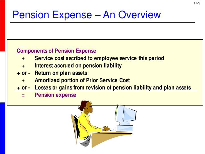 Pension Expense – An Overview