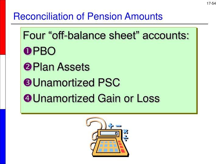 "Four ""off-balance sheet"" accounts:"