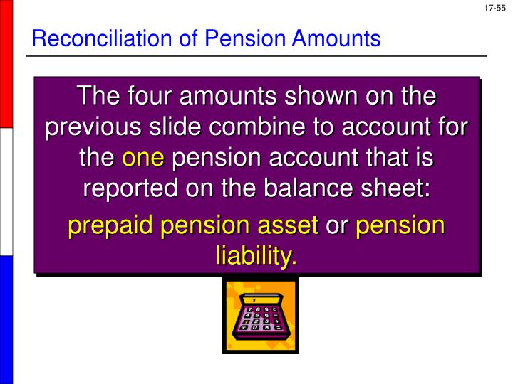Reconciliation of Pension Amounts