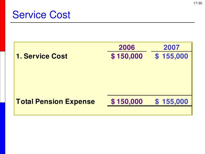Service Cost
