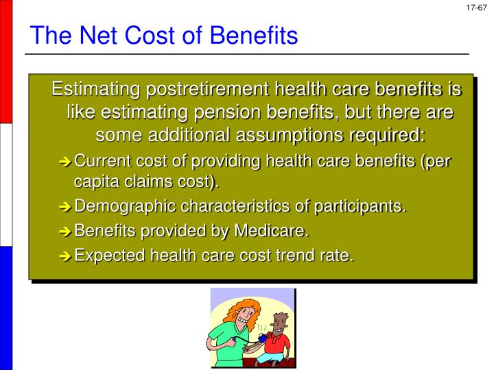 Estimating postretirement health care benefits is like estimating pension benefits, but there are some additional assumptions required:
