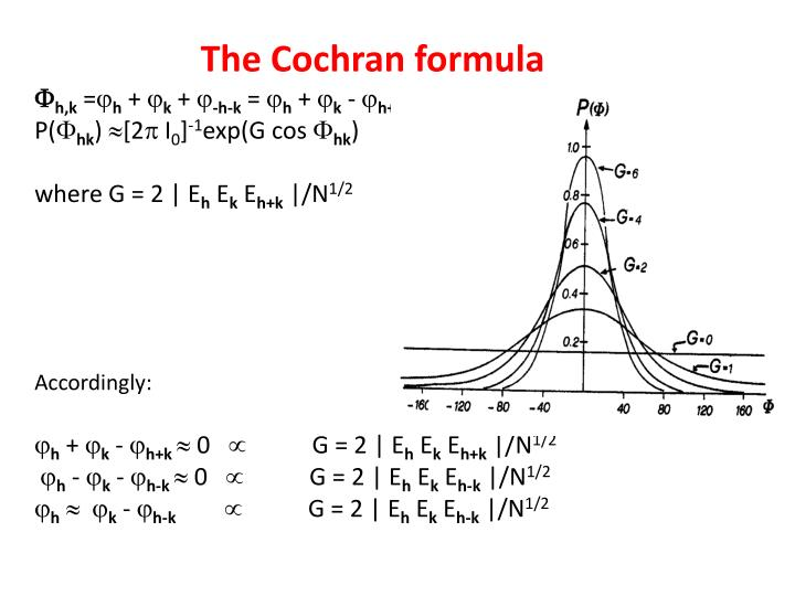 The Cochran formula