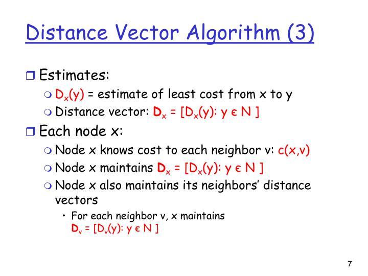 Distance Vector Algorithm (3)