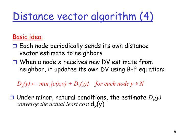 Distance vector algorithm (4)