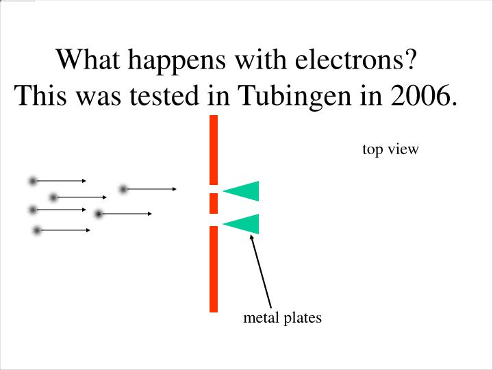What happens with electrons?