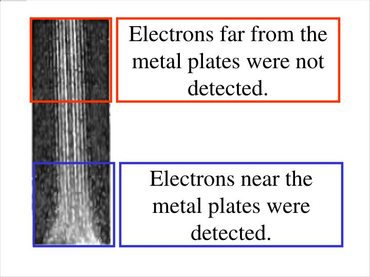 Electrons far from the  metal plates were not detected.