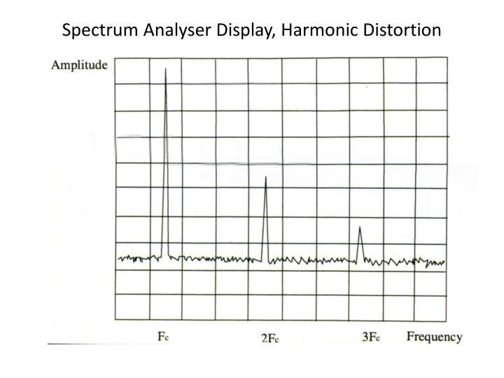 Spectrum Analyser Display, Harmonic Distortion