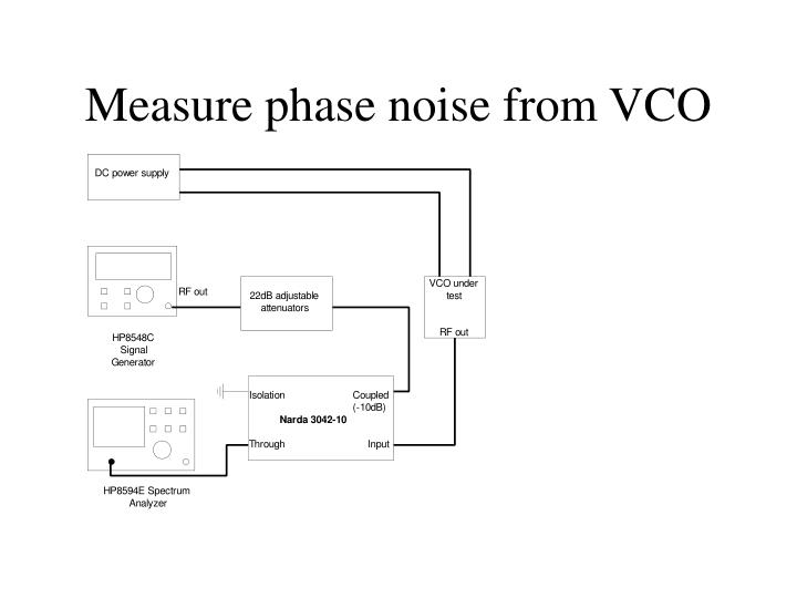 Measure phase noise from VCO