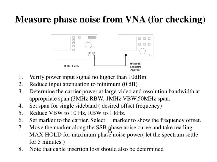 Measure phase noise from VNA (for checking