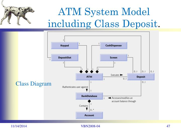 ATM System Model including Class Deposit