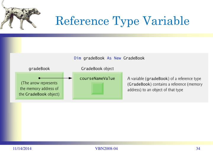 Reference Type Variable