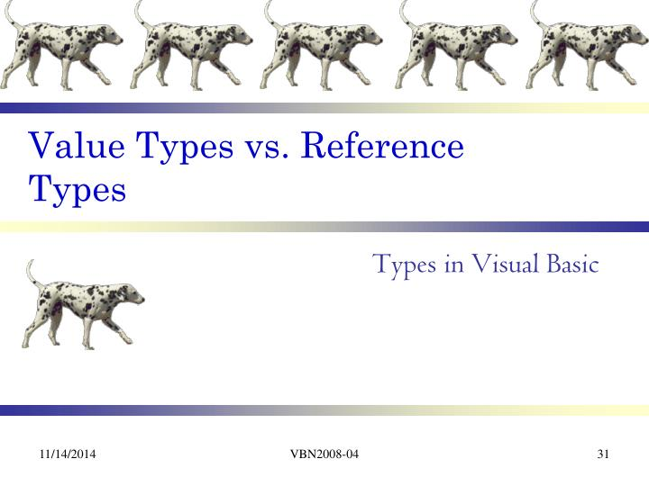 Value Types vs. Reference Types