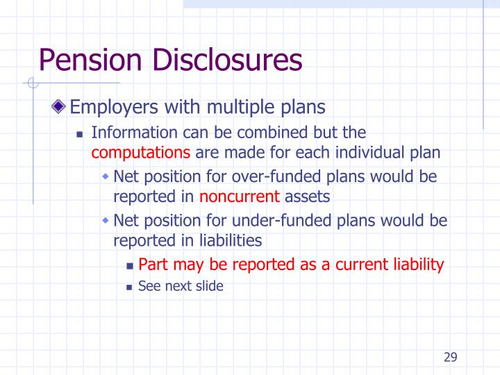Pension Disclosures