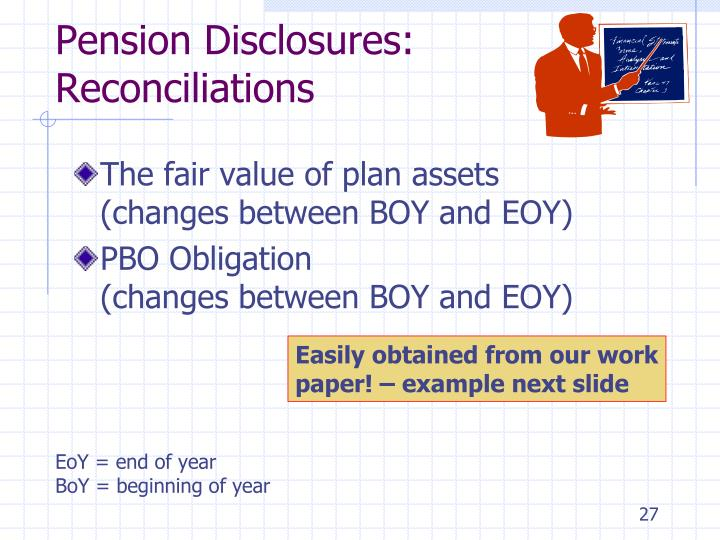 Pension Disclosures: