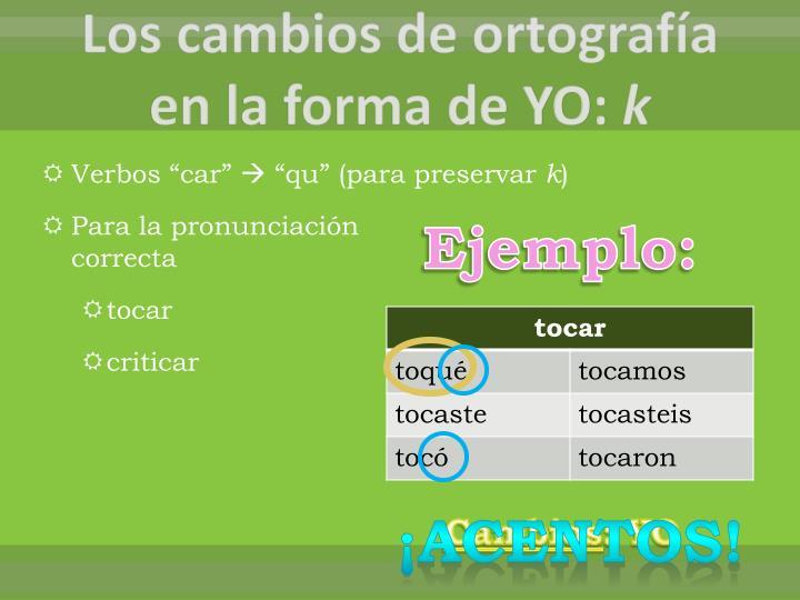 Los cambios de ortografía en la forma de YO:
