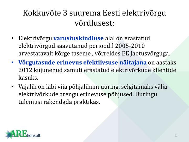 Kokkuvõte 3 suurema Eesti elektrivõrgu võrdlusest: