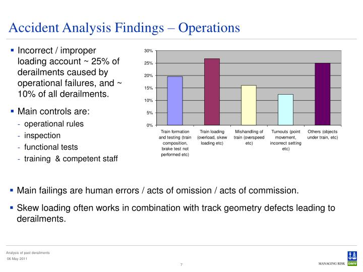 Accident Analysis Findings – Operations