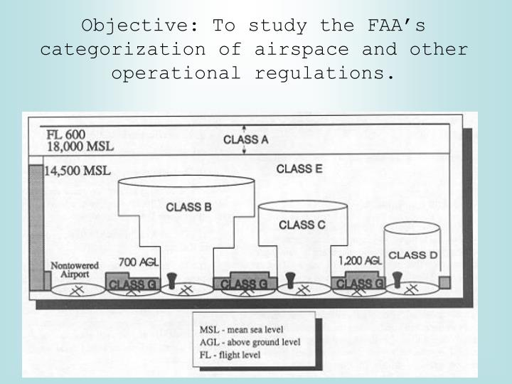 Objective: To study the FAA's categorization of airspace and other operational regulations.