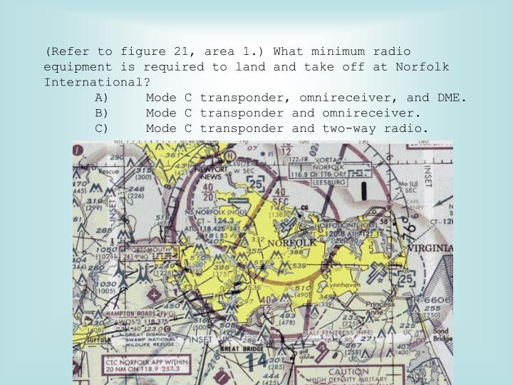 (Refer to figure 21, area 1.) What minimum radio equipment is required to land and take off at Norfolk International?