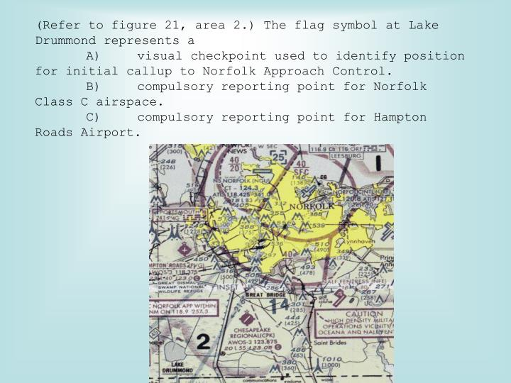 (Refer to figure 21, area 2.) The flag symbol at Lake Drummond represents a