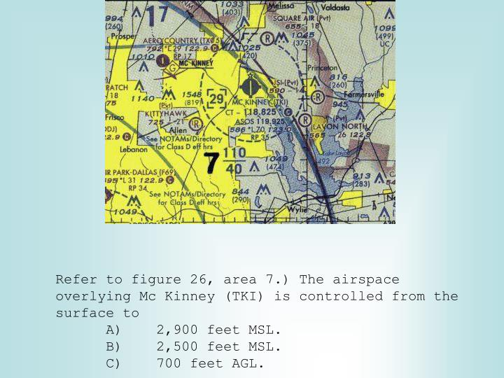 Refer to figure 26, area 7.) The airspace overlying Mc Kinney (TKI) is controlled from the surface to