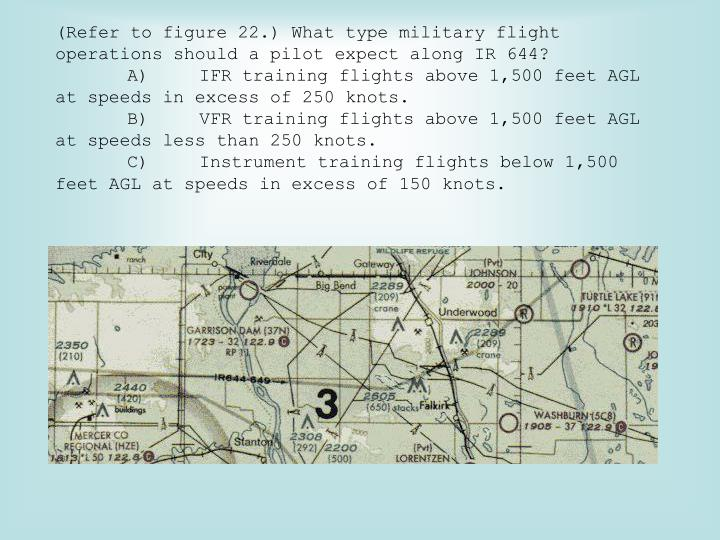 (Refer to figure 22.) What type military flight operations should a pilot expect along IR 644?