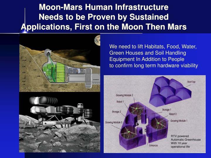 Moon-Mars Human Infrastructure