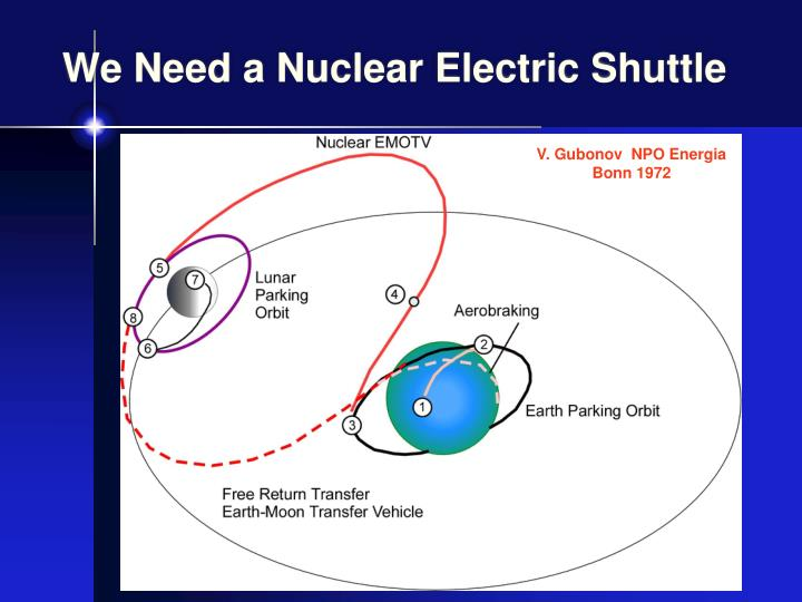 We Need a Nuclear Electric Shuttle