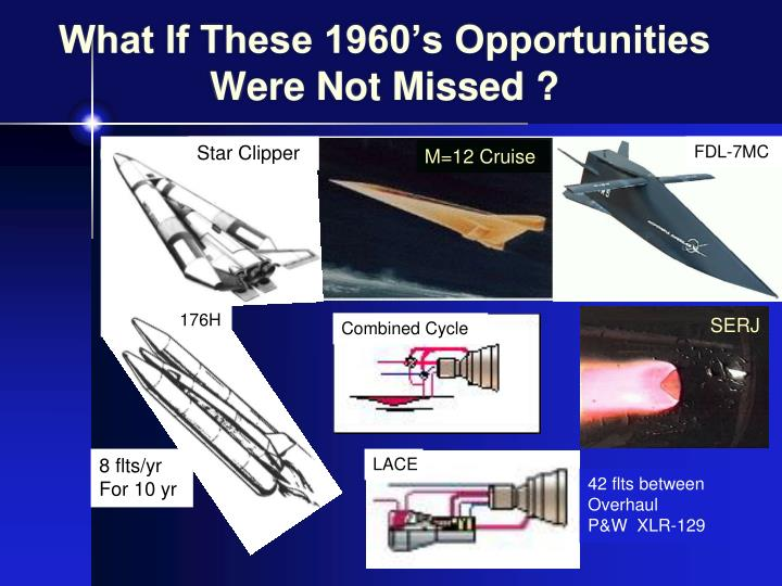 What If These 1960's Opportunities