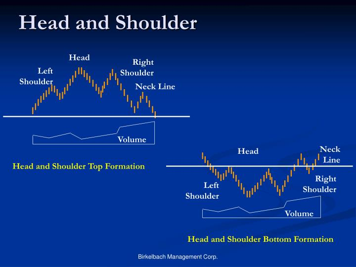 Head and Shoulder