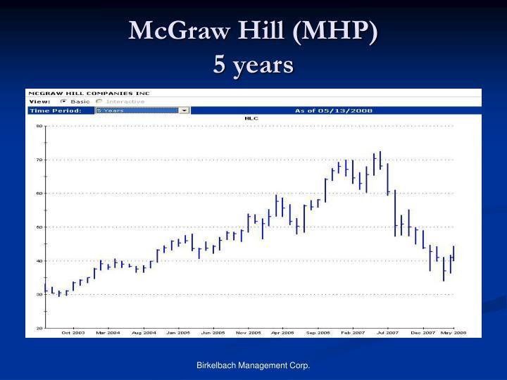McGraw Hill (MHP)