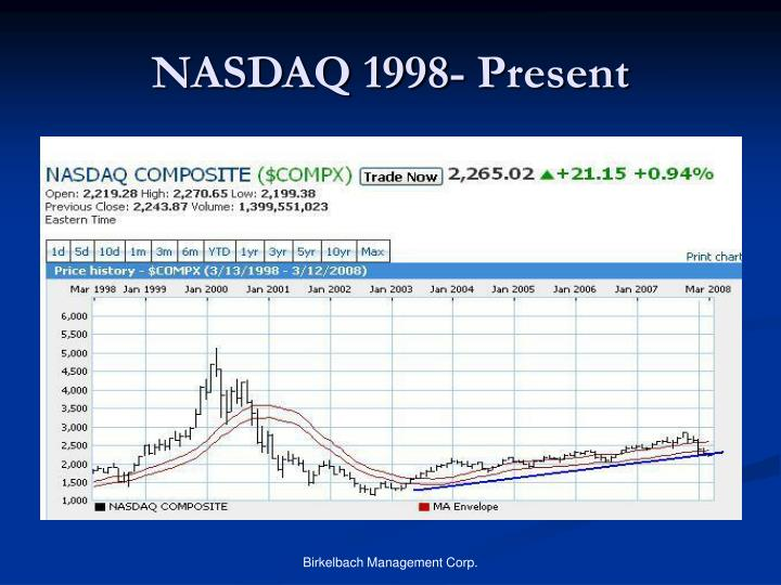 NASDAQ 1998- Present