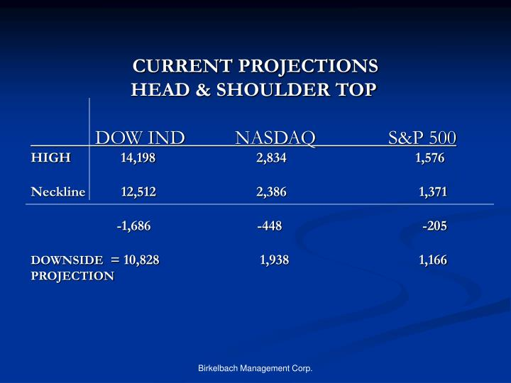 CURRENT PROJECTIONS