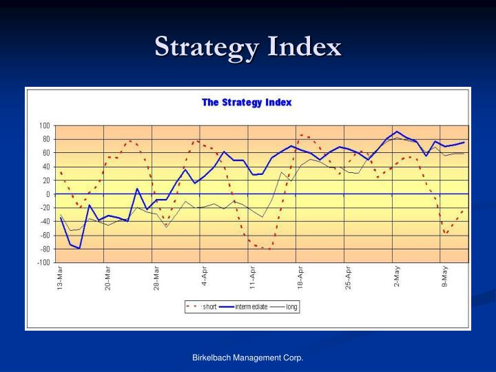 Strategy Index