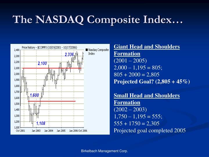 The NASDAQ Composite Index…